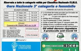 (FC) 2020_21_03 (SI) 7° Memorial Pier Luigi ZILERI
